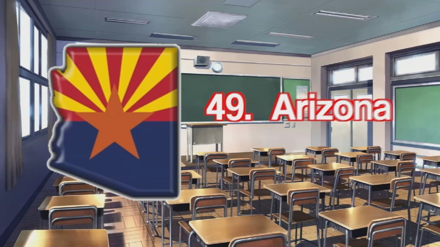 how much is a teacher worth in today s job market cbs 5 kpho a 2015 wallethub study says arizona teacher salaries are near the worst in the country