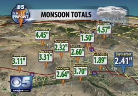 West Valley rain totals since June